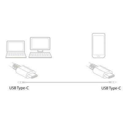 Ewent EW9648 USB-kabel 1 m 3.2 Gen 2 (3.1 Gen 2) USB C Zwart