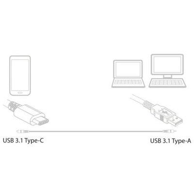 Ewent EW9649 USB-kabel 1 m 3.2 Gen 1 (3.1 Gen 1) USB C USB A Zwart